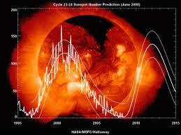 Alterações Climáticas: Mito Ou Realidade?